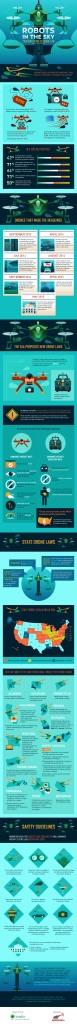 drones-infographic